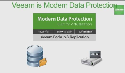Veeam Backup & Replication 7 ile Gelen Teyp Desteği