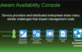 Veeam Availability Console - Now Available !