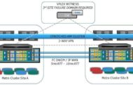 EMC VPLEX Metro Cluster Witness Server