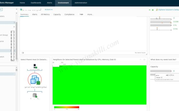 vRealize Log Insight Integrated with vRealize Operation Manager